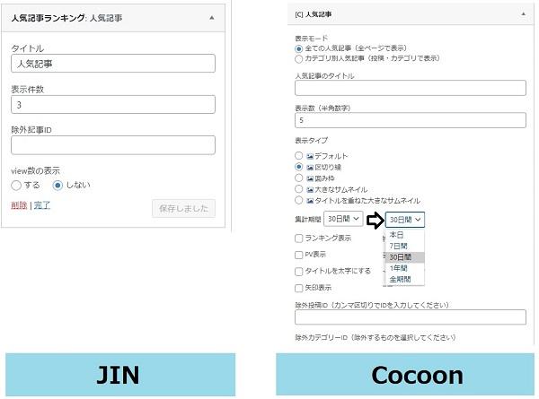 JINとCocoonの人気記事ランキング設定違い
